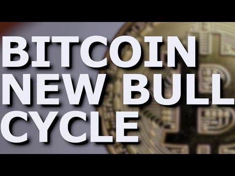 Bitcoin Bull Run Signal, Accumulating ETH, DLT Sandbox, Tezos Staking & Gemini + Samsung