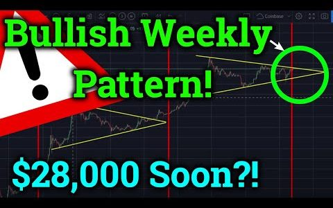 BITCOIN Bullish Weekly Pattern! $28,000BTC Price Prediction? Cryptocurrency News + Trading Analysis
