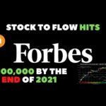 BITCOIN STOCK TO FLOW HITS FORBES! (S2F $100,000 BTC??)