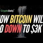 How Bitcoin Will Go Down To $3k (June 2020)
