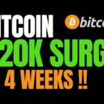 Bitcoin Price Could  Shoot Towards $20,000 in 2020 | How Can You Not Be Bullish On BTC?