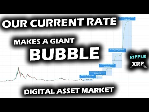 SEE IT TO BELIEVE IT Our Growth Rate Produces A MASSIVE CRYPTO BUBBLE and Ripple XRP Price Chart