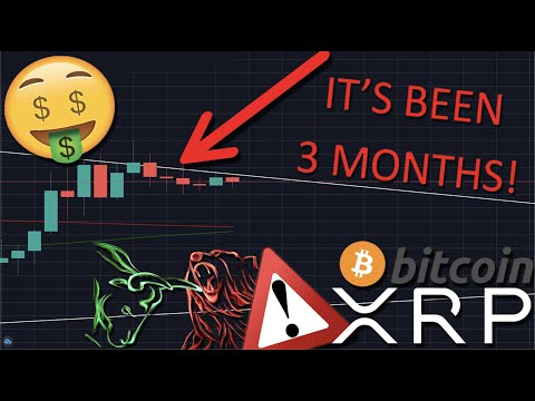 IT'S BEEN 3 MONTHS ALREADY & XRP/RIPPLE & BITCOIN HAVEN'T MOVED! WHAT IS THE HOLD UP?