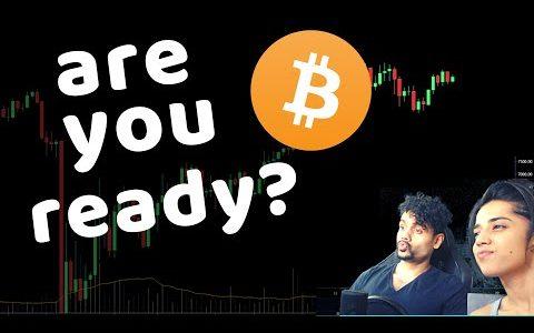 Bitcoin | Band | COTI | SPX | BTC Price Prediction Today |  NEWS & Market Analysis | JULY 2020 🏮