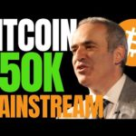 Bitcoin Price Analysis 10 Weeks After BTC Halving (2016 vs 2020)   Crypto Asset Skyrockets 10,000%