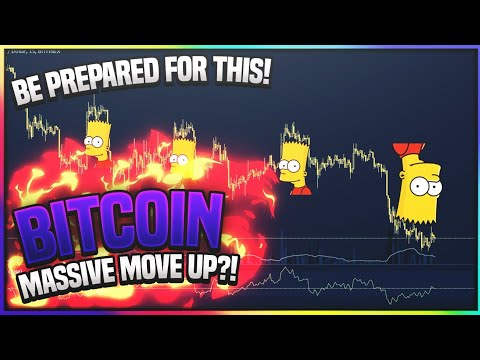 BE READY! Bitcoin, XRP, EOS Price Prediction, Technical Analysis, Targets & News