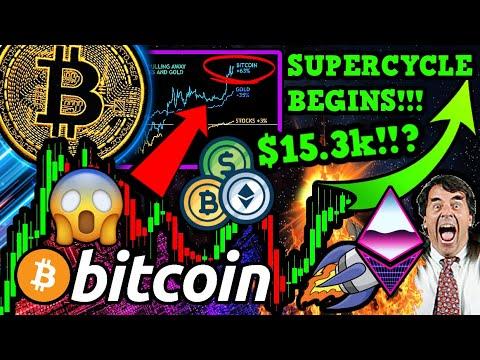 BITCOIN SUPERCYCLE BEGINS!! BIG MONEY EYES DEFI!! $15,300 TARGET!!! THANK YOU!