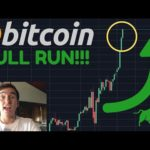BITCOIN IS RIGHT NOW SURGING TOWARDS THIS CRAZY TARGET!!! [...exact price revealed]