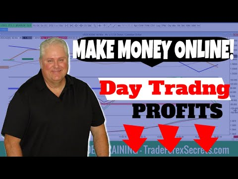 Earn Money Online With Forex Day Trading $300+ Daily | Forex Day Trader | How To Start Forex Trading