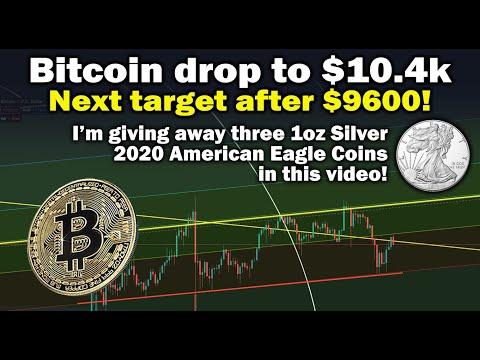 Bitcoin price drop to $10.4k - $9.6k. Current BTC CME futures gaps & macro price targets - TA - NYSE