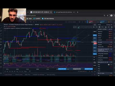 Make money online ! Trading tips ! BitCoin Trading Scalping