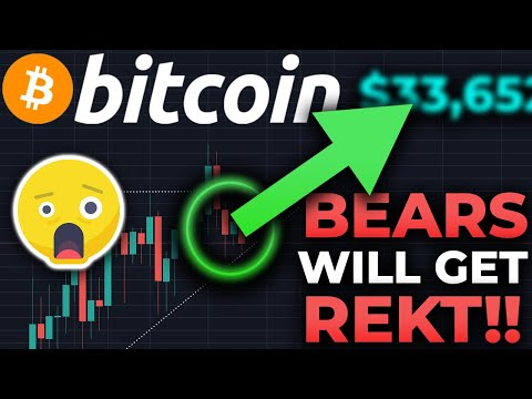 WARNING!! BITCOIN BEARS WILL GET REKT!!! GET READY FOR A HUGE BITCOIN BREAKOUT!!