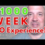 How To Work Online From Home NO Experience Needed! (Make Money Online)
