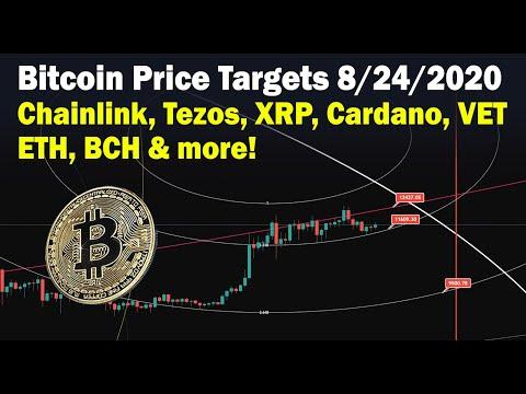 Bitcoin price targets 8/24 Technical analysis BTC trading, ETH, ADA, VET, Chainlink, Tezos, XRP - TA