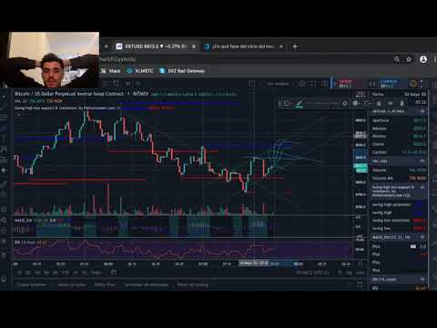 How to make money online with BitCoin Trading Scalping
