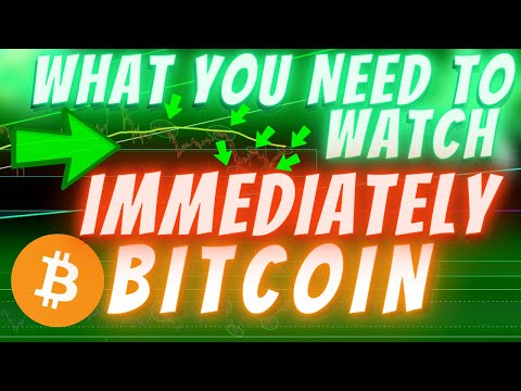 **URGENT** BITCOIN MOVE TO WATCH WITHIN NEXT 6 HOURS!! - Has My Short Term View Changed???