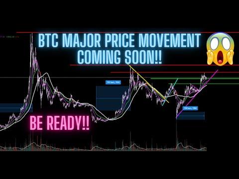 MAJOR BITCOIN PRICE MOVEMENT COMING SOON!! BE READY!!