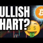 IMPORTANT BITCOIN UPDATE EVERYONE NEEDS TO SEE!! (Cryptocurrency Trading Price Analysis + News)