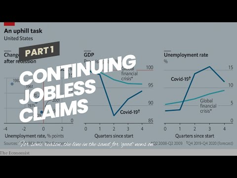 Continuing Jobless Claims Disappoint As Part Time Jobs Recover, Full Time Lags