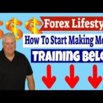 How To Forex Trade To Make Money Online
