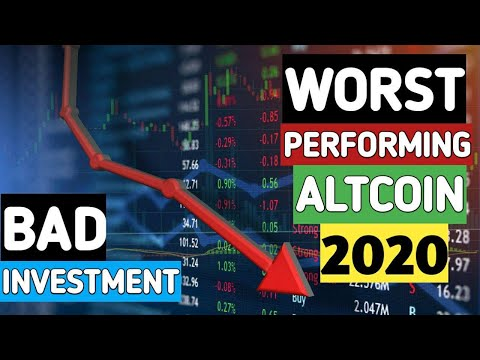 Worst Performing Altcoin of 2020   Cryptocurrency to AVOID!!   Must Watch