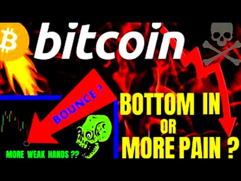 BIG MARKET CORRECTION BITCOIN, RIPPLE,XRP, VECHAIN. CRAZY SCAMS  & REGULATIONS INCOMING!