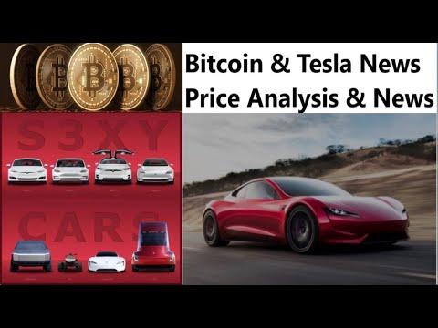 Tesla Bitcoin News & updates and Stock analysis