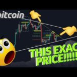 MUST SEE!!!! BREAKING THIS LEVEL WILL TURN BITCOIN BULLISH!!!! [be prepared before it happens!!!]