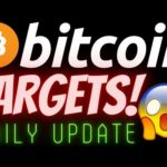 URGENT BITCOIN UPDATE! BTC LTC and ETH TARGETS Crypto BTC TA price prediction, analysis news trading