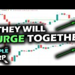 SURGING MARKETS INCOMING for Crypto, Stock Market and the Ripple XRP Price Chart