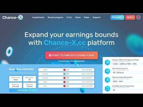 New Free Bitcoin Mining Site 2020 - Earn Hourly 3.50% - 4.80% For 25 - 35 Hours - Live Payment Proof