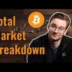 Bitcoin is Bullish For the Long Term! - Total Market Breakdown - Week 1