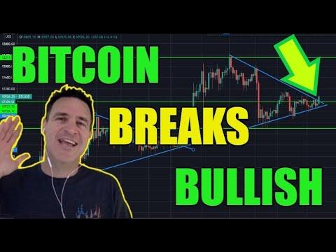 Square invest $50,000,000.00 in Bitcoin. Bitcoin breaks bullish.
