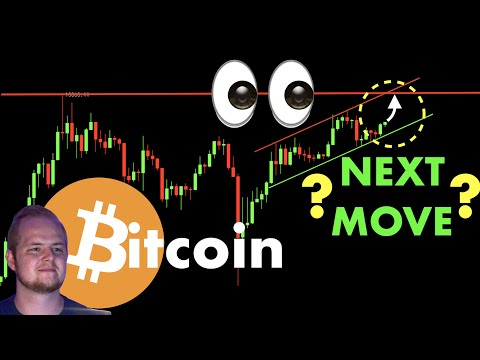 HUGE MOVES!!! #BITCOIN HITS $11.6K | S&P500 PUMPING! | #CHAINLINK BREAKOUT!