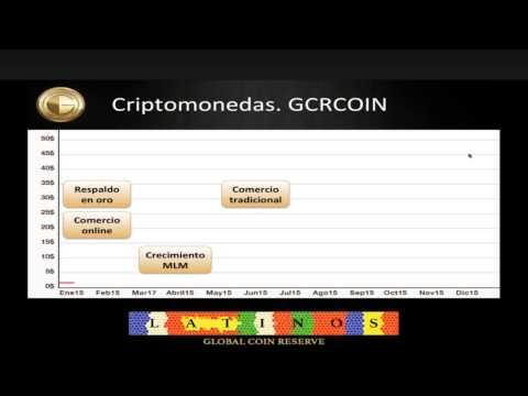 67. Global Coin Reserve – ¿Que valor puede alcanzar el GCRCoin?