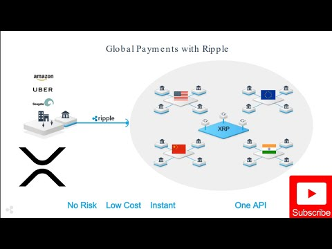 Ripple XRP CRYPTO News: Global Payments - Uber, Amazon, & The BIG 4