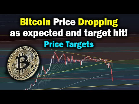 Bitcoin Price Dropping as expected! BTC price targets & Chart Technical Analysis - TA