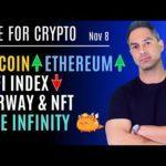 CRYPTO NEWS TODAY! Bitcoin News, Ethereum News (Time for Crypto)