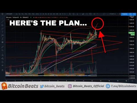 BITCOIN BREAKING THROUGH?! Bitcoin Analysis November 2020
