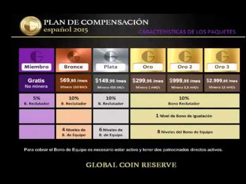 63. Global Coin Reserve – Plan de marketing 2015 (parte 1)