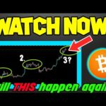 BITCOIN HAS DONE THIS TWICE BEFORE! ARE YOU PREPARED FOR THIS NEXT BTC TARGET?