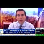 This interview with PayPal CEO  shows Bitcoin/Cryptocurrency is the future of money