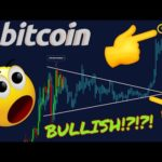 ALARMING!!!! BITCOIN IS PREPARING FOR THIS EXACT MOVE!!!!