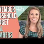 November Budget Report & Business Income - How To Make Money Online