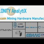 BLONITY AnalytiX II Do I invest in Bitcoin mining hardware manufacturers right now?