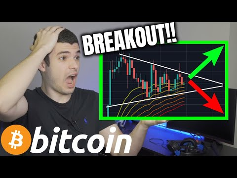 BITCOIN BREAKOUT COMING!! WATCH OUT! [Exact Price Targets...] (Cryptocurrency Trading Analysis News)