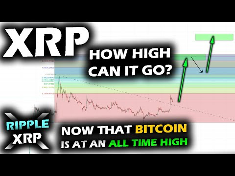PRICES SET SAIL for the Ripple XRP Price Chart and Bitcoin WHAT ABOUT ALTSEASONS?
