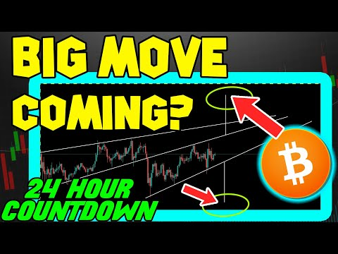 BITCOIN PRICE READY TO BREAK IN NEXT 24 HOURS?