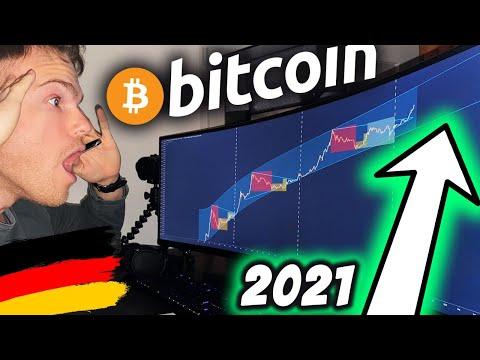 MEINE BITCOIN PREIS PROGNOSE FÜR 2021!!!