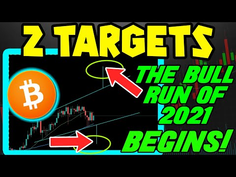 BITCOIN PRICE HAS TWO NEW TARGETS GOING INTO 2021!
